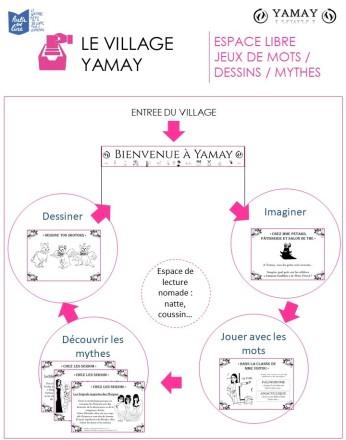 Bienvenue au village de Yamay v2